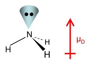estructura y dipolo del amoniaco